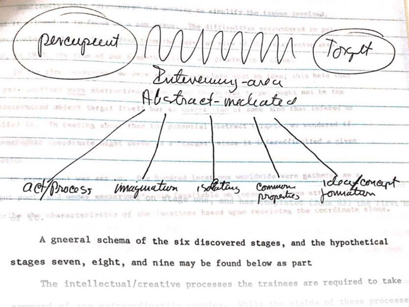 crv-draft-reportt-1983-sample